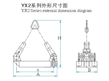 Series YX2 Permanent Lifter