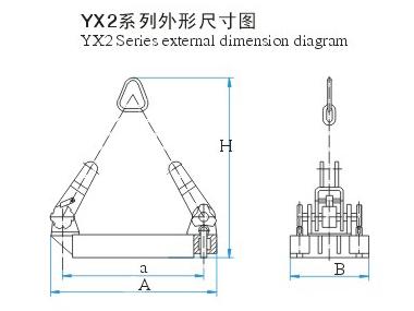永磁吸吊器-YX2万博体育苹果下载地址